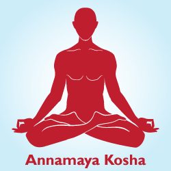 annayama kosha - Fiziksel Beden (Annamaya Kosha)